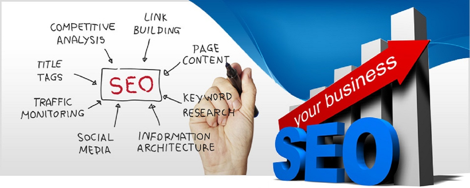 Best SEO Services in India – Overview